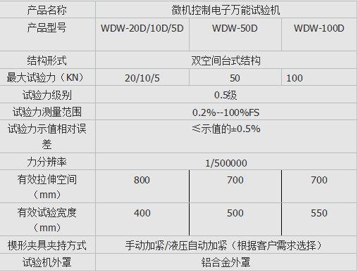 WDW-20D微机控制电子万能试验机