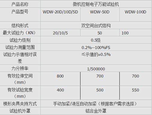 WDW-10D微机控制电子万能试验机